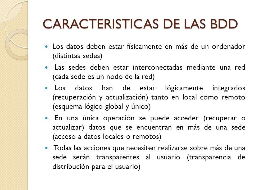 CARACTERISTICAS DE LAS BDD