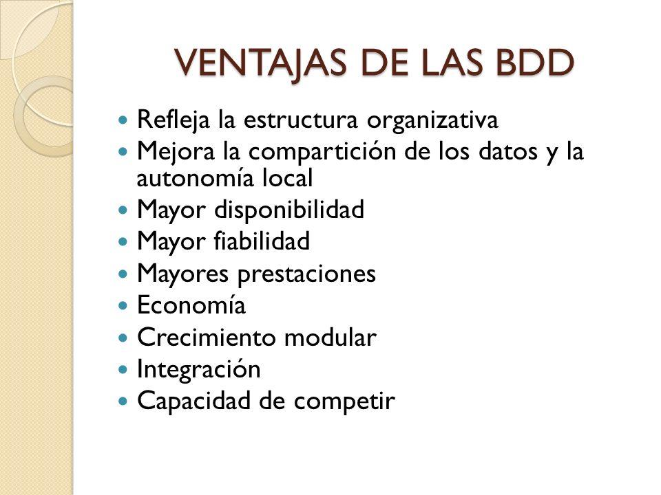 VENTAJAS DE LAS BDD Refleja la estructura organizativa