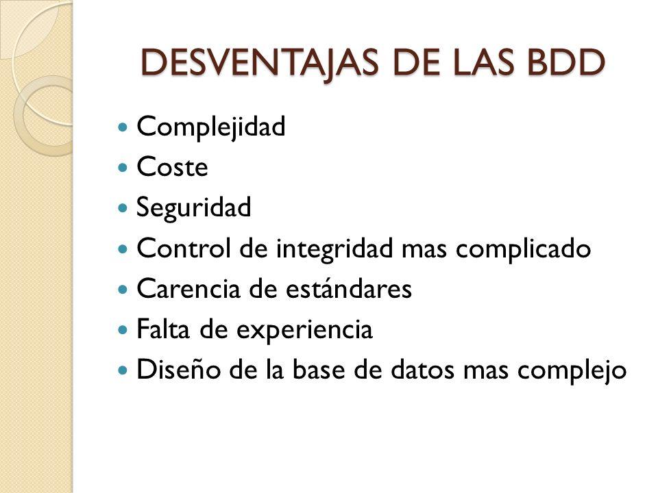 DESVENTAJAS DE LAS BDD Complejidad Coste Seguridad