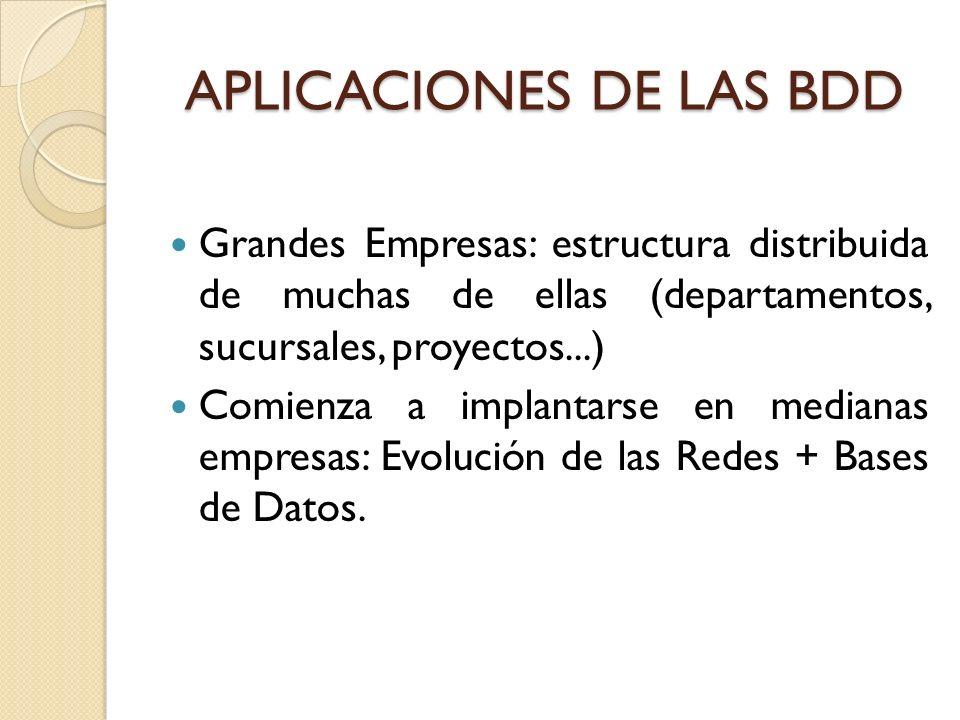 APLICACIONES DE LAS BDD