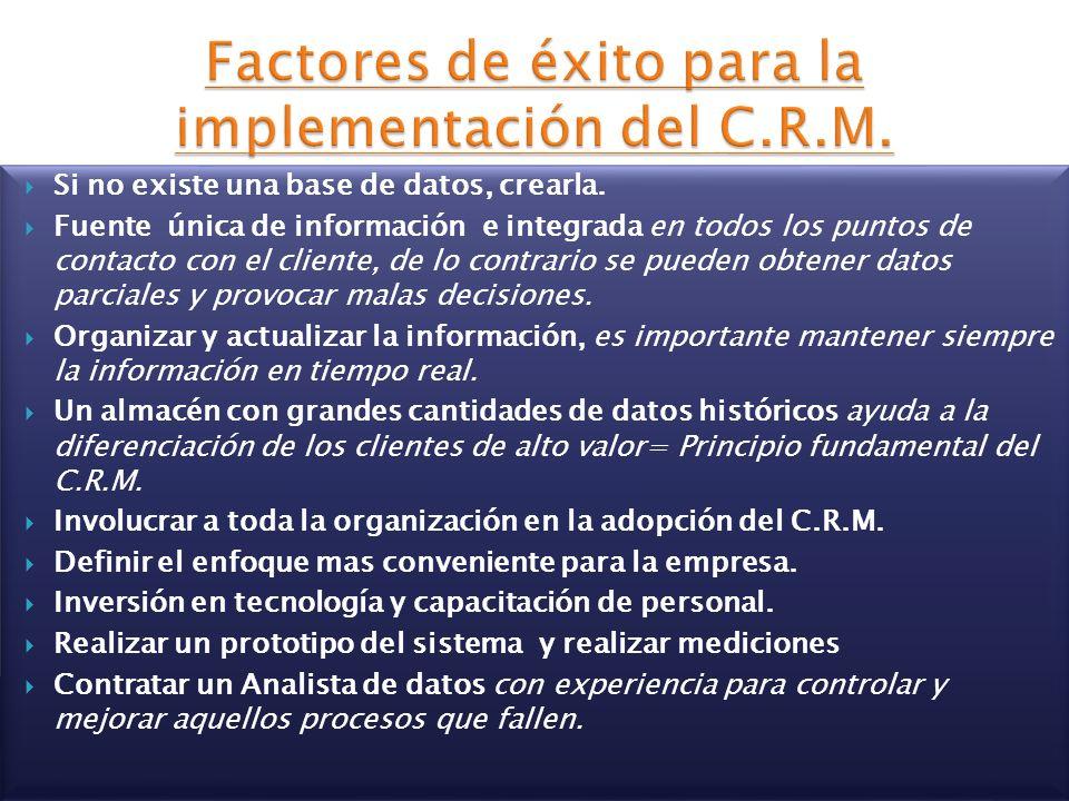 Factores de éxito para la implementación del C.R.M.