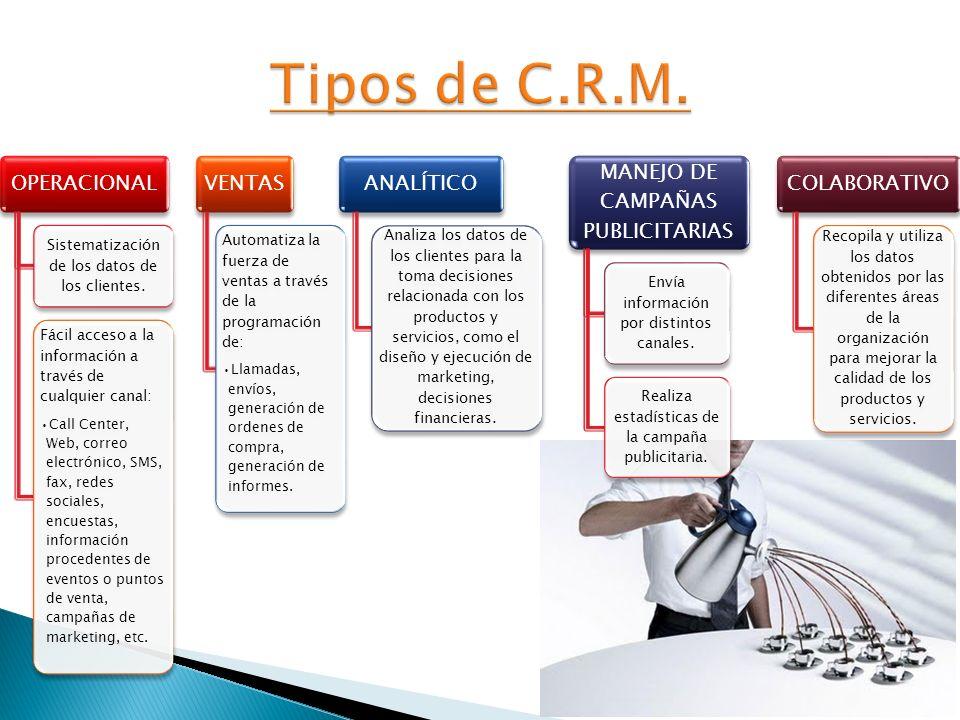 Tipos de C.R.M. OPERACIONAL VENTAS ANALÍTICO