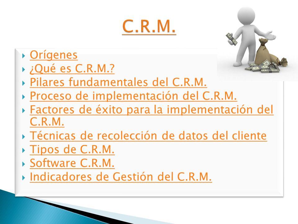 C.R.M. Orígenes ¿Qué es C.R.M. Pilares fundamentales del C.R.M.