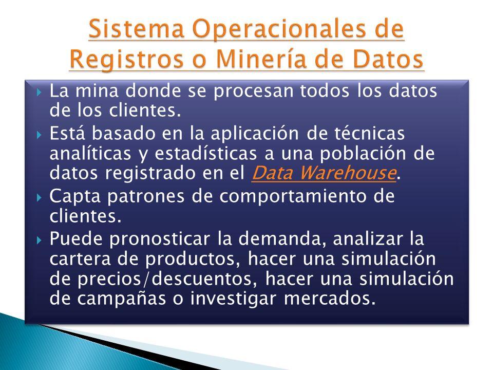 Sistema Operacionales de Registros o Minería de Datos