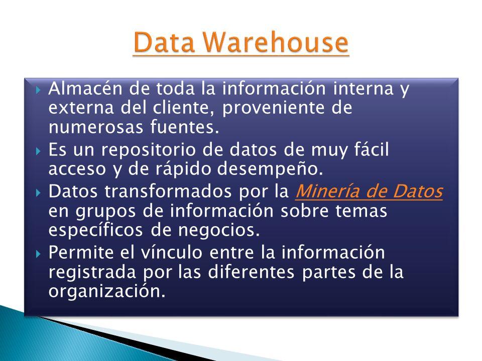 Data Warehouse Almacén de toda la información interna y externa del cliente, proveniente de numerosas fuentes.