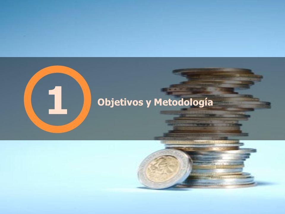 Objetivos y Metodología