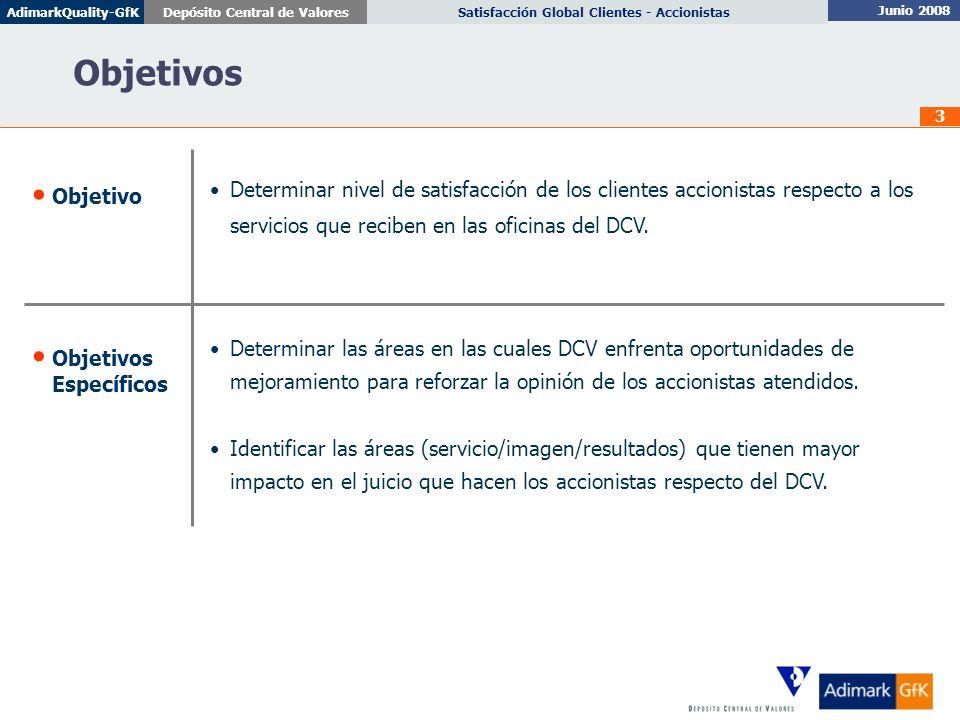 Objetivos Determinar nivel de satisfacción de los clientes accionistas respecto a los servicios que reciben en las oficinas del DCV.