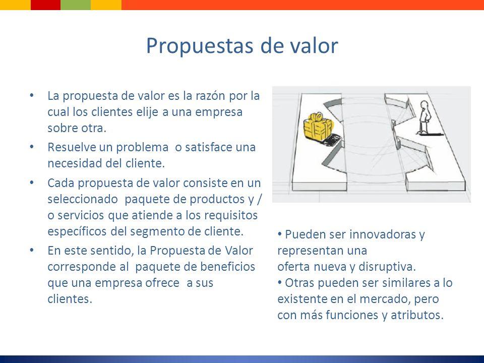 Propuestas de valor La propuesta de valor es la razón por la cual los clientes elije a una empresa sobre otra.