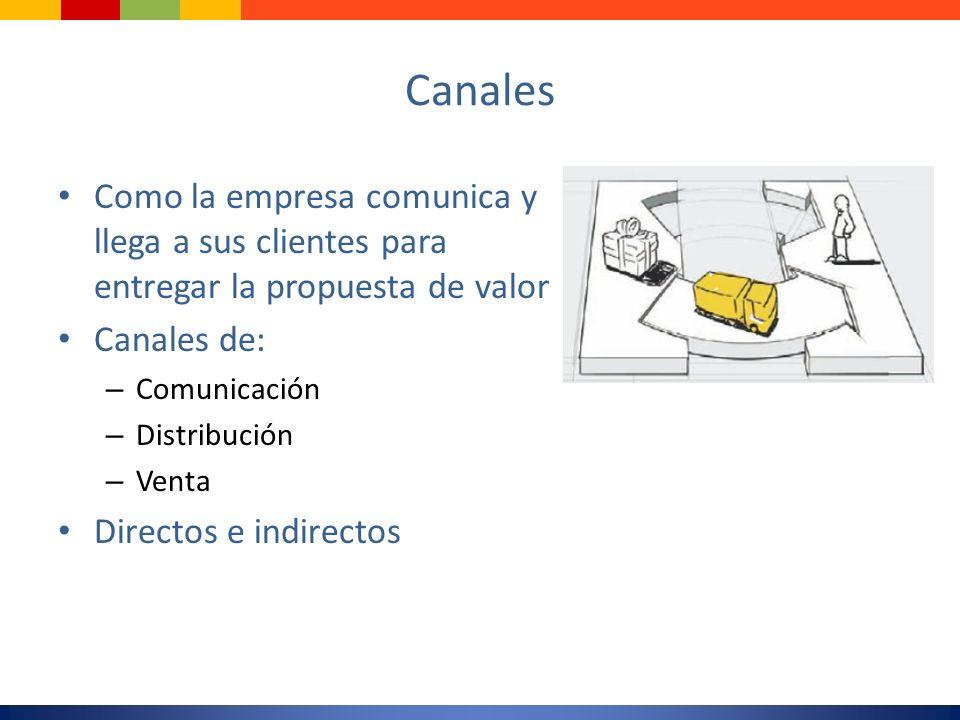 Canales Como la empresa comunica y llega a sus clientes para entregar la propuesta de valor. Canales de: