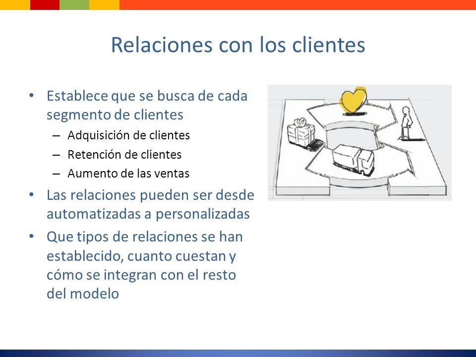 Relaciones con los clientes