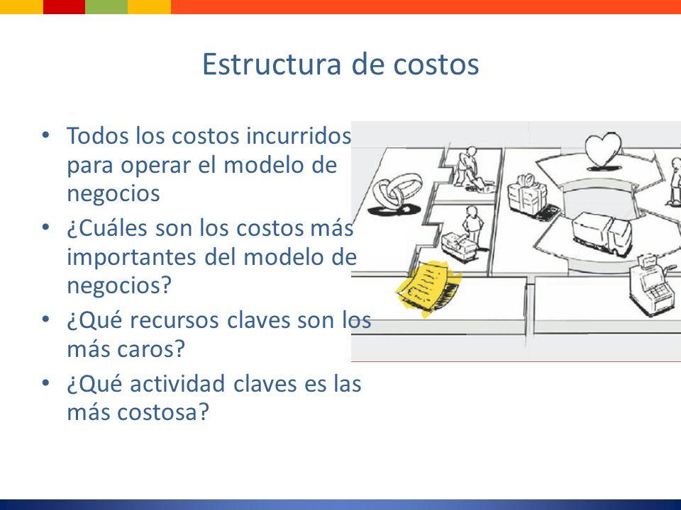Estructura de costos Todos los costos incurridos para operar el modelo de negocios. ¿Cuáles son los costos más importantes del modelo de negocios