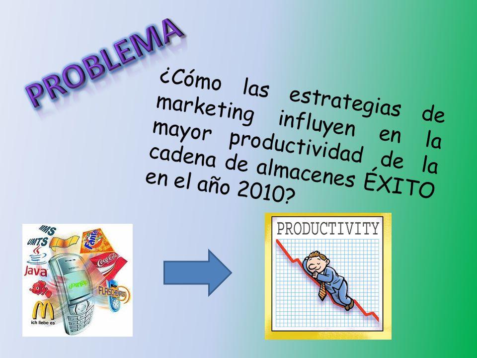 PROBLEMA ¿Cómo las estrategias de marketing influyen en la mayor productividad de la cadena de almacenes ÉXITO en el año 2010