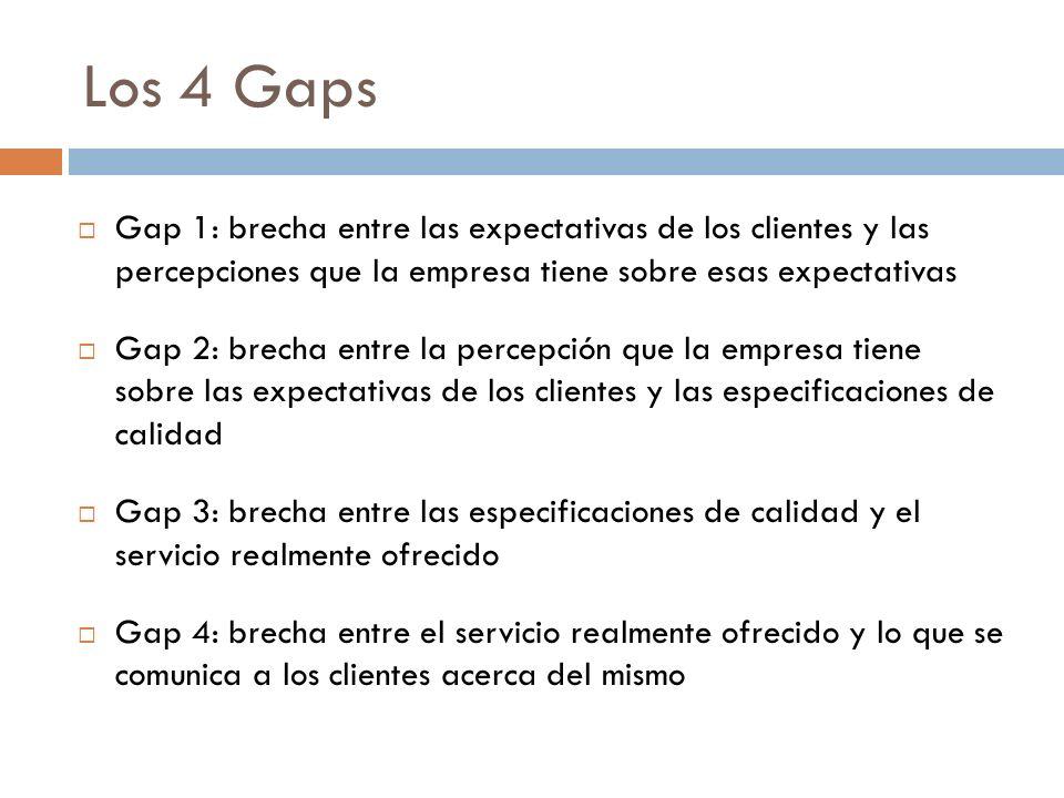 Los 4 Gaps Gap 1: brecha entre las expectativas de los clientes y las percepciones que la empresa tiene sobre esas expectativas.