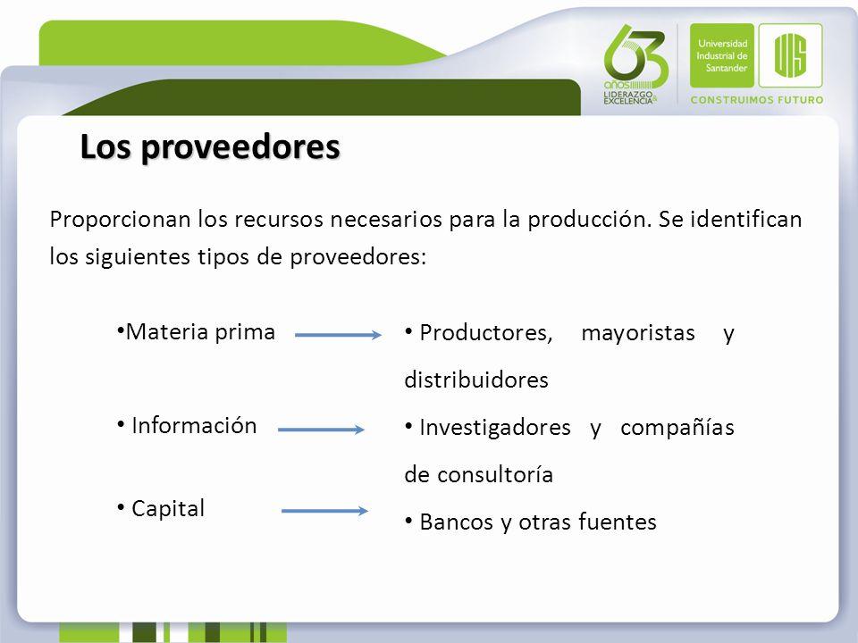 Los proveedores Proporcionan los recursos necesarios para la producción. Se identifican los siguientes tipos de proveedores: