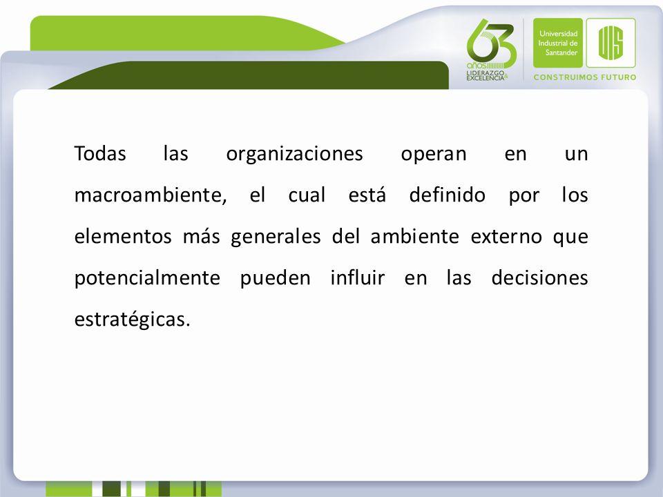 Todas las organizaciones operan en un macroambiente, el cual está definido por los elementos más generales del ambiente externo que potencialmente pueden influir en las decisiones estratégicas.