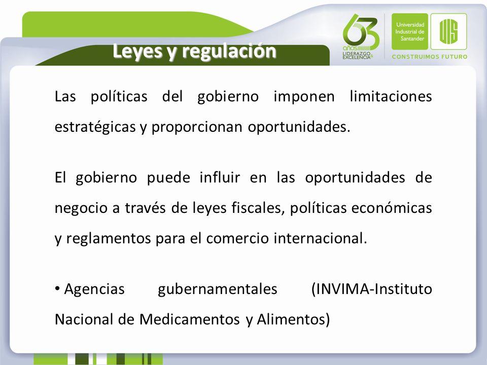 Leyes y regulaciónLas políticas del gobierno imponen limitaciones estratégicas y proporcionan oportunidades.