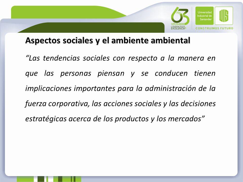 Aspectos sociales y el ambiente ambiental