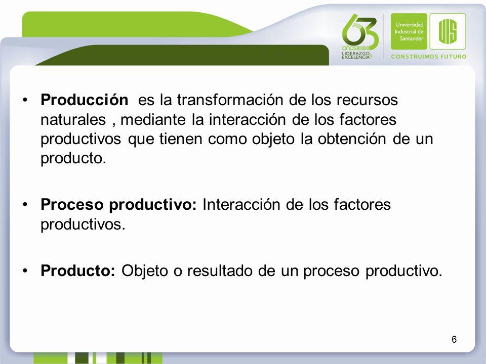 Producción es la transformación de los recursos naturales , mediante la interacción de los factores productivos que tienen como objeto la obtención de un producto.