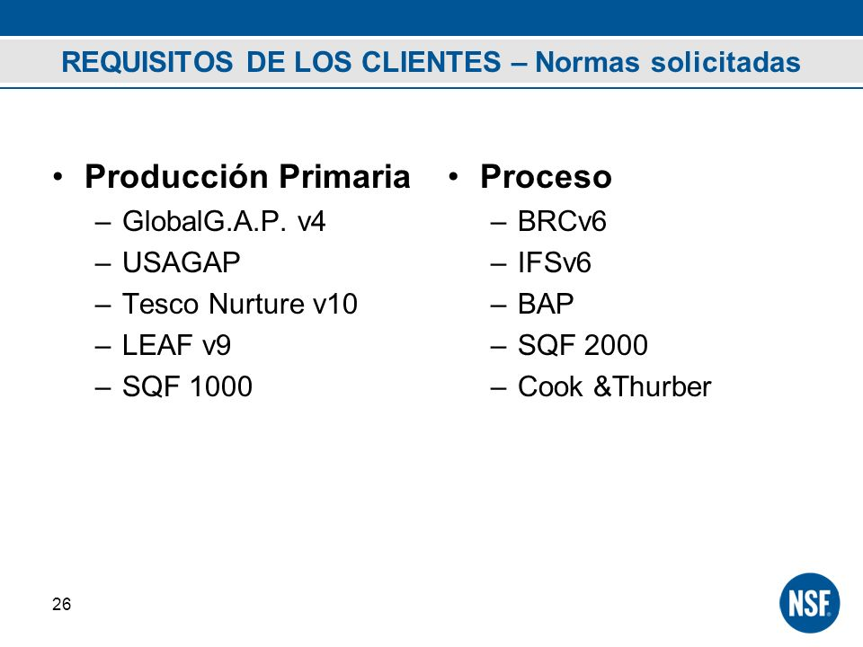 REQUISITOS DE LOS CLIENTES – Normas solicitadas