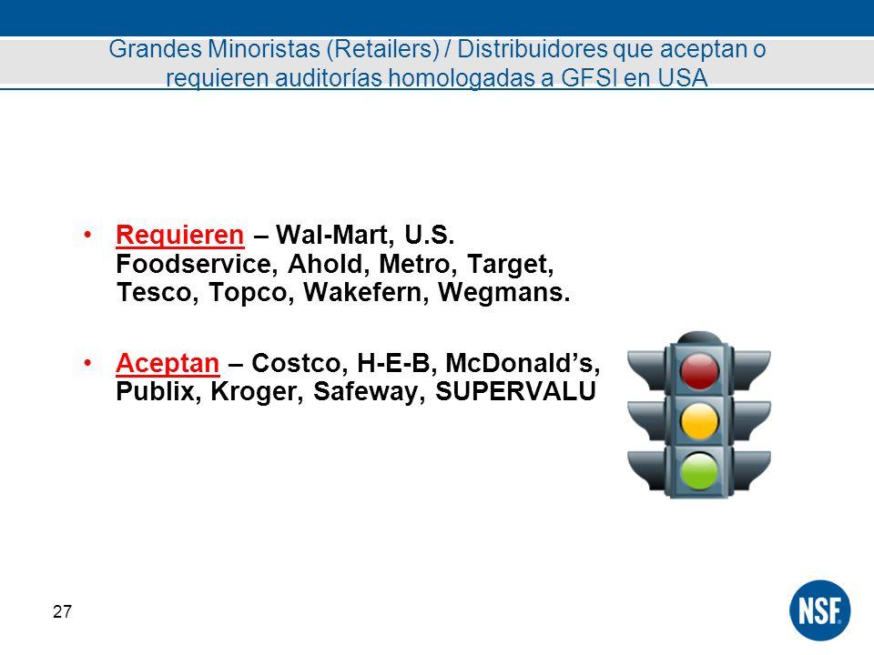 Grandes Minoristas (Retailers) / Distribuidores que aceptan o requieren auditorías homologadas a GFSI en USA