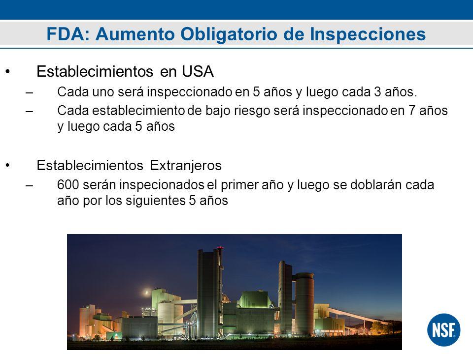 FDA: Aumento Obligatorio de Inspecciones