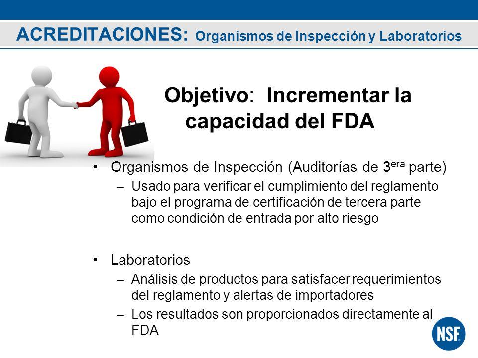 ACREDITACIONES: Organismos de Inspección y Laboratorios