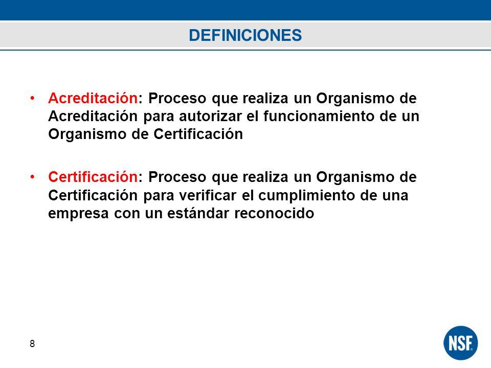 DEFINICIONES Acreditación: Proceso que realiza un Organismo de Acreditación para autorizar el funcionamiento de un Organismo de Certificación.