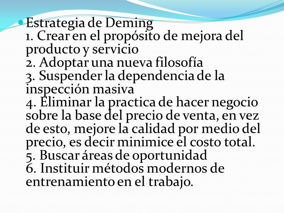 Estrategia de Deming 1. Crear en el propósito de mejora del producto y servicio 2.