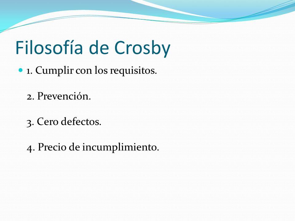 Filosofía de Crosby1.Cumplir con los requisitos. 2.