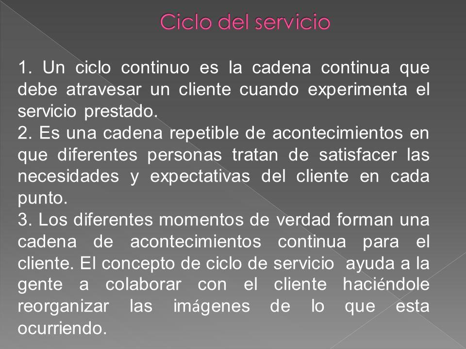Ciclo del servicio 1. Un ciclo continuo es la cadena continua que debe atravesar un cliente cuando experimenta el servicio prestado.