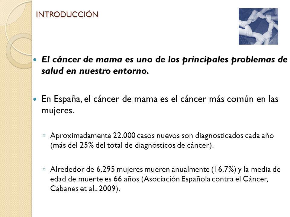 En España, el cáncer de mama es el cáncer más común en las mujeres.