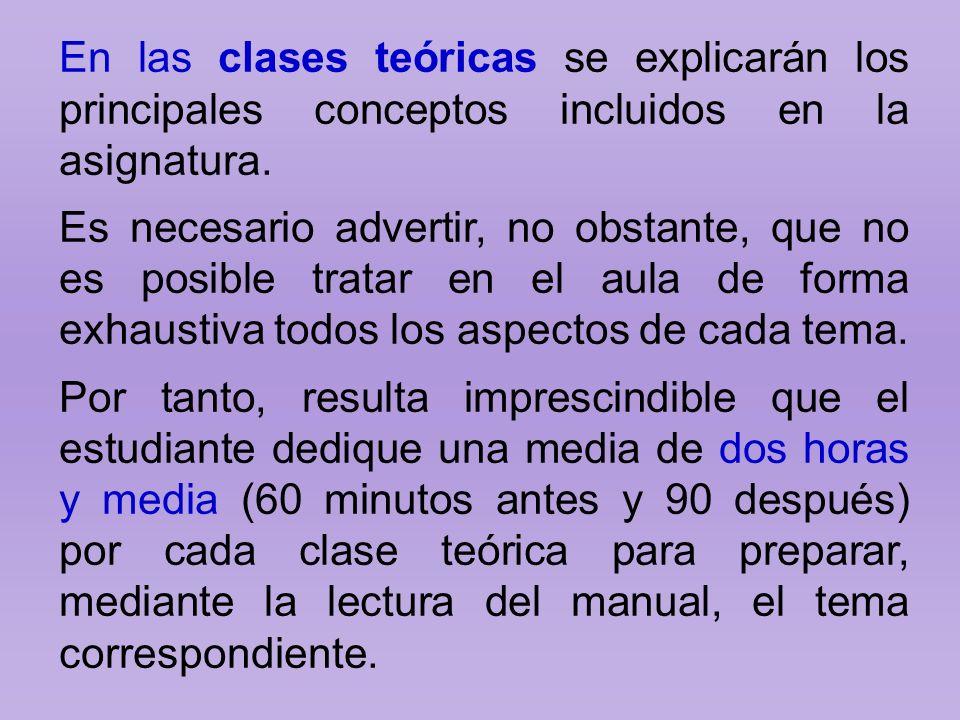 En las clases teóricas se explicarán los principales conceptos incluidos en la asignatura.