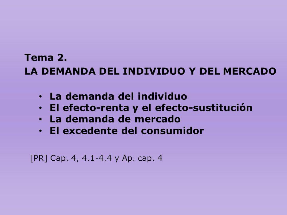 LA DEMANDA DEL INDIVIDUO Y DEL MERCADO La demanda del individuo
