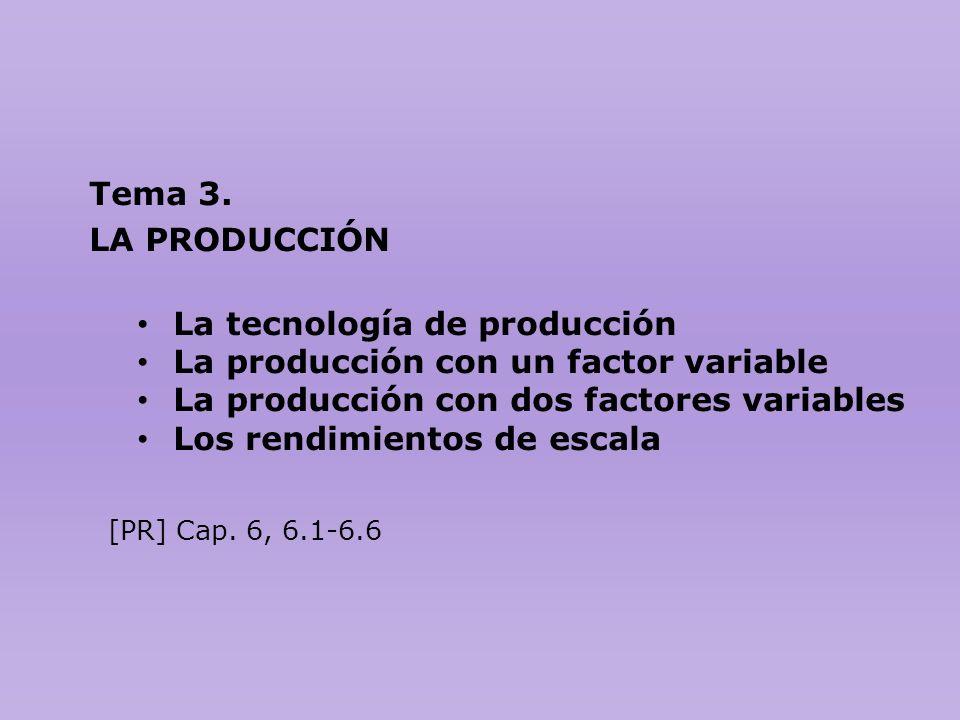 La tecnología de producción La producción con un factor variable