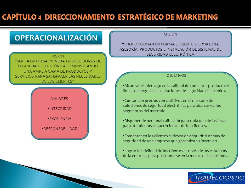 CAPÍTULO 4 DIRECCIONAMIENTO ESTRATÉGICO DE MARKETING