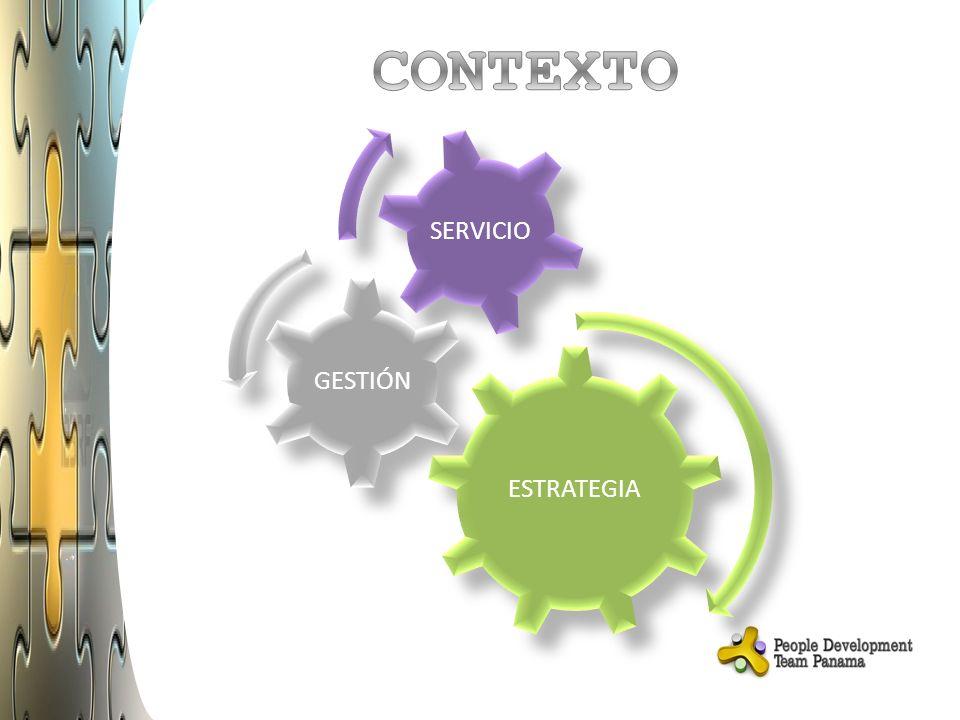 CONTEXTO ESTRATEGIA GESTIÓN SERVICIO