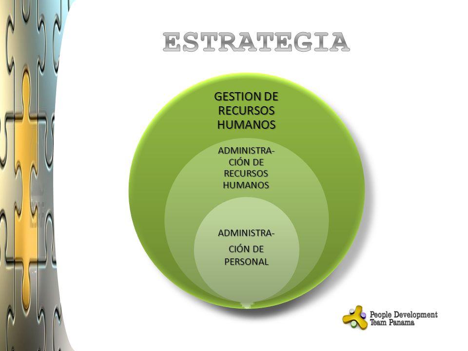 ESTRATEGIA GESTION DE RECURSOS HUMANOS