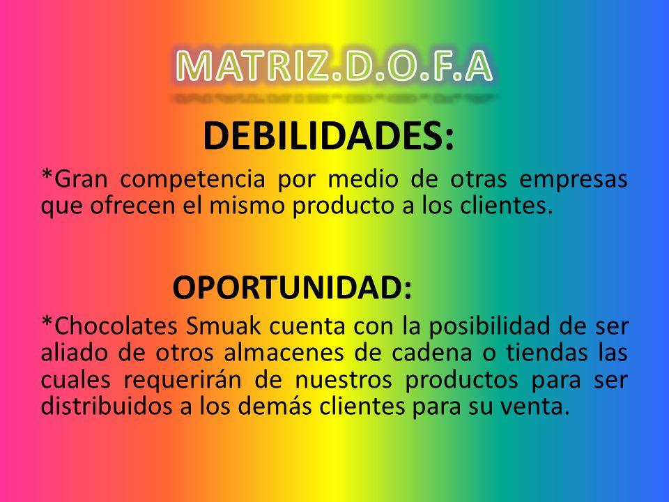MATRIZ.D.O.F.A DEBILIDADES: OPORTUNIDAD: