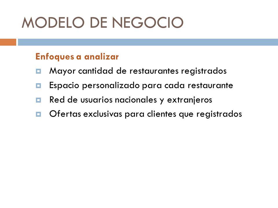 MODELO DE NEGOCIO Enfoques a analizar