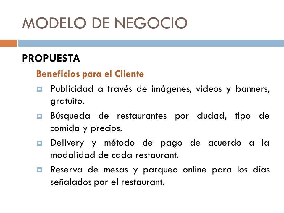 MODELO DE NEGOCIO PROPUESTA Beneficios para el Cliente
