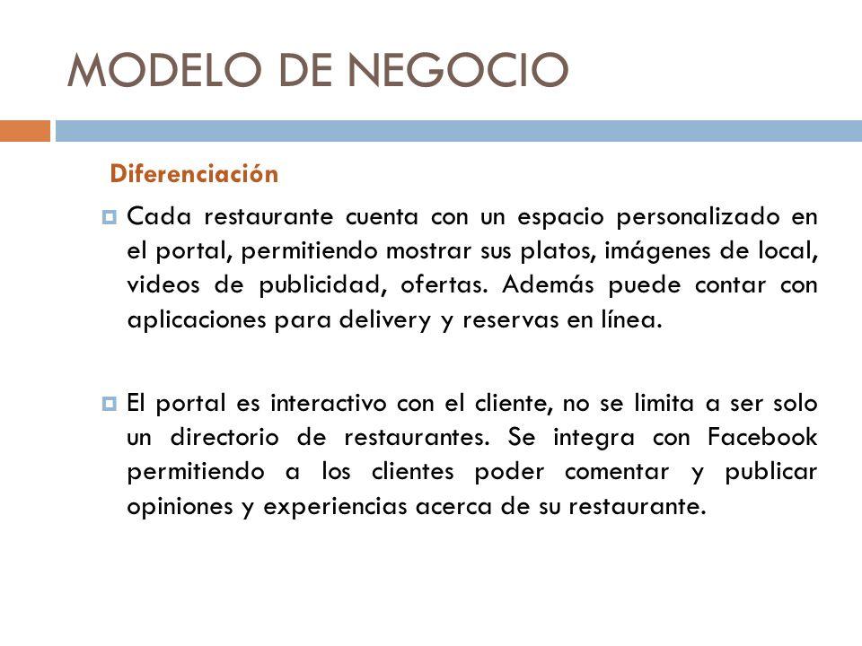 MODELO DE NEGOCIO Diferenciación