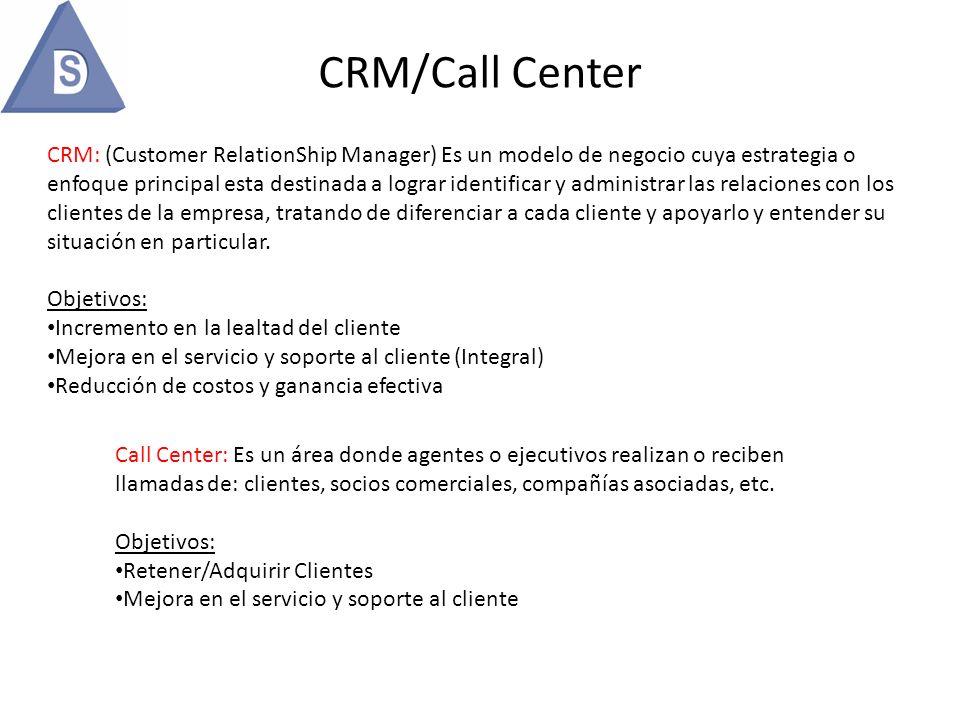 CRM/Call Center
