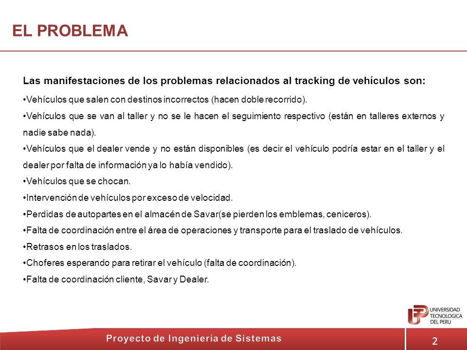 EL PROBLEMA Las manifestaciones de los problemas relacionados al tracking de vehículos son:
