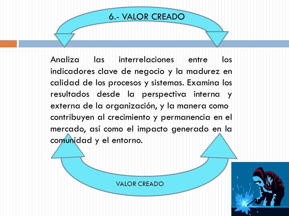 6.- VALOR CREADO