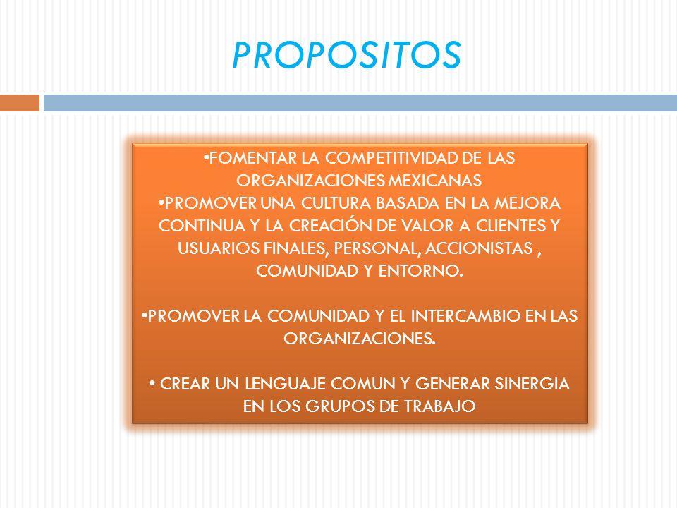 PROPOSITOS FOMENTAR LA COMPETITIVIDAD DE LAS ORGANIZACIONES MEXICANAS