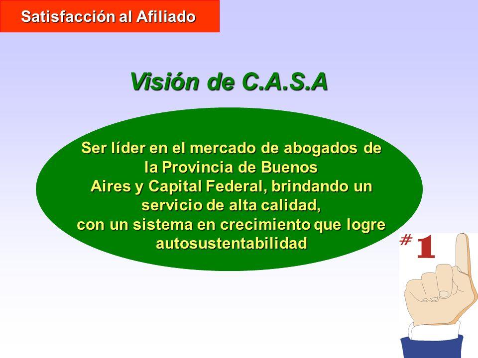 Visión de C.A.S.A Satisfacción al Afiliado
