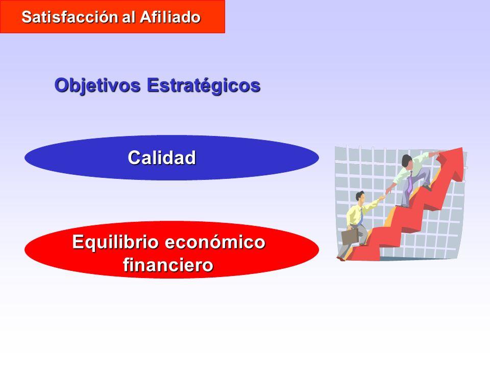 Equilibrio económico financiero