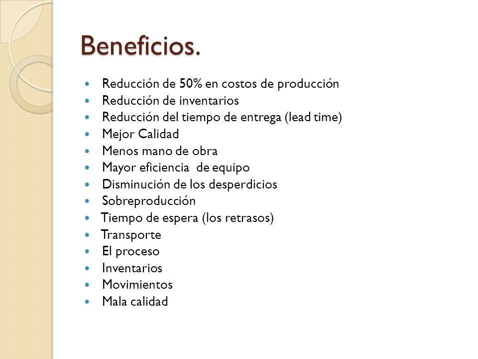 Beneficios. Reducción de 50% en costos de producción