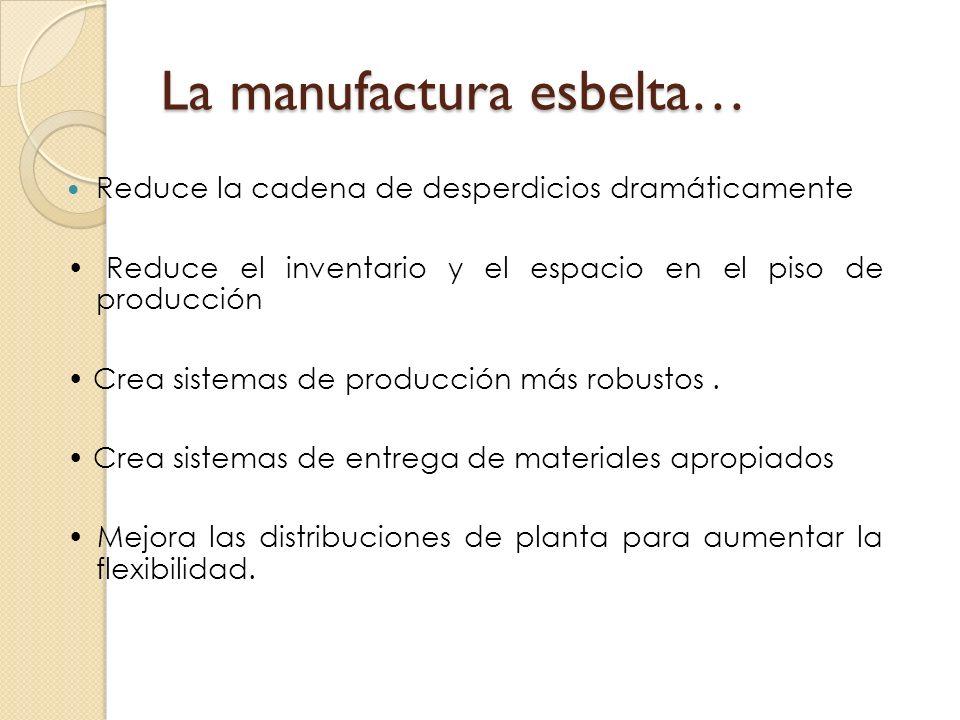 La manufactura esbelta…