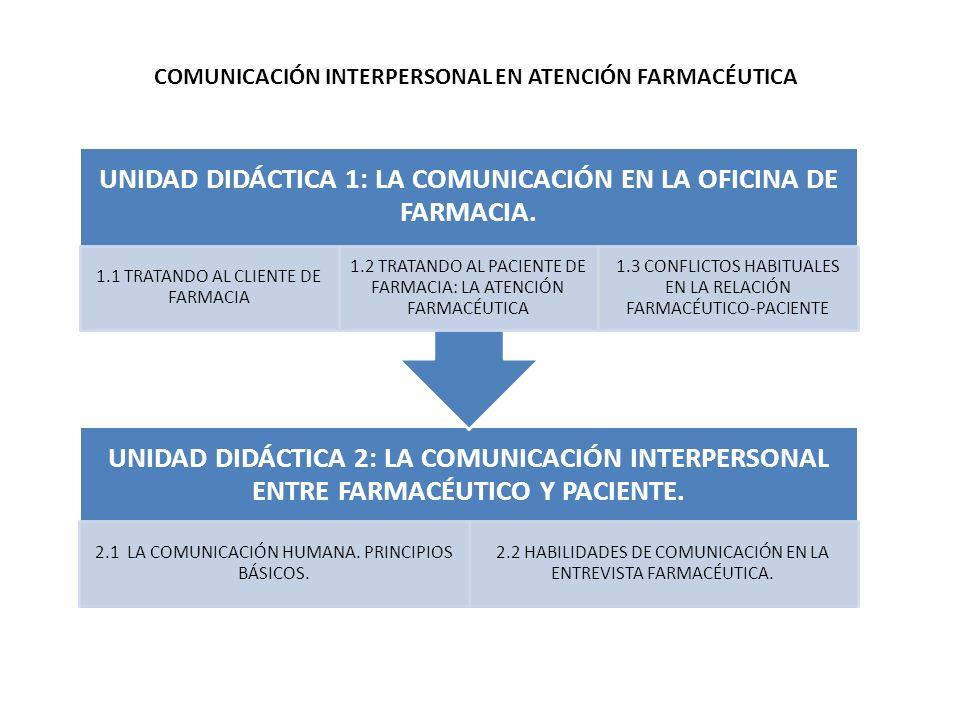 COMUNICACIÓN INTERPERSONAL EN ATENCIÓN FARMACÉUTICA